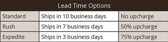 Lead-Times