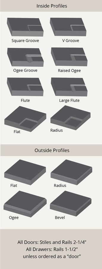 King DuraStyle® Custom Cabinet Door Program Profile Options