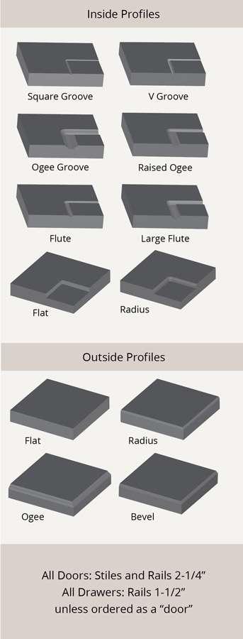 King DuraStyle® Custom Cabinet Door Program Profile Options