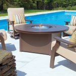 Outdoor Furniture made with King StarBoard® ST